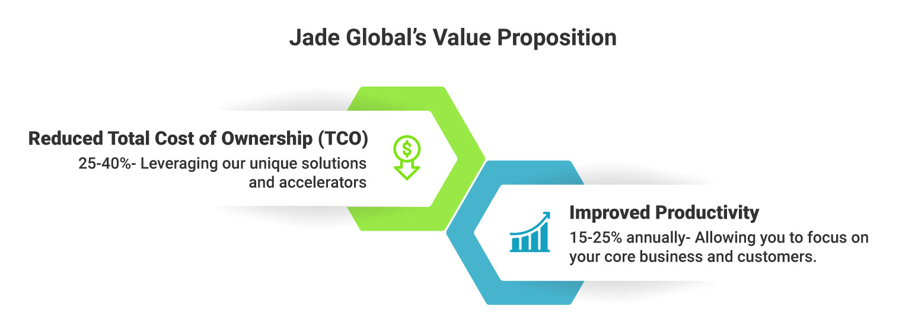 Jade-Global's-Value-Proposition